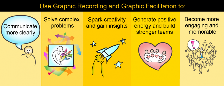 Graphic Recording & Graphic Facilitation Benefits 5