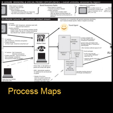 Gallery Icon - Process Maps