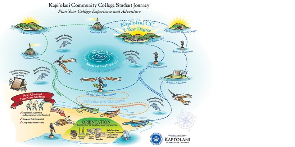 Kapiolani Community College Student Services The Good Juju Company